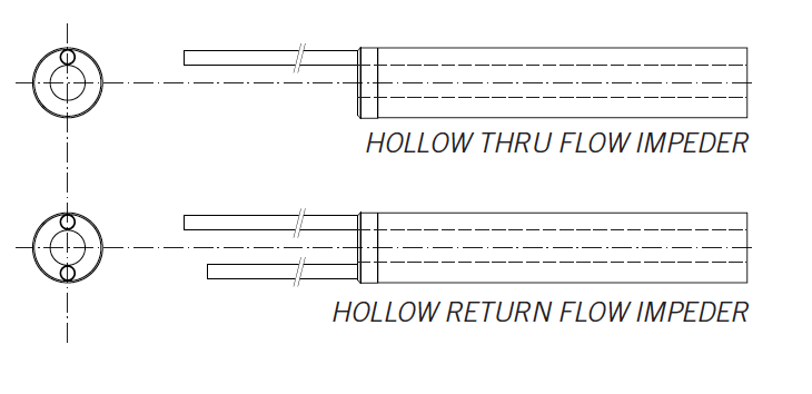 hollowImpederdiagramright